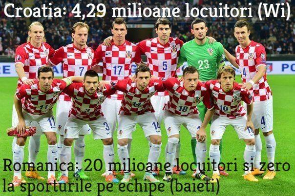 Nationala Croatiei
