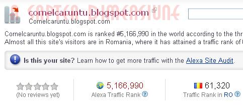 Alexa – The Web Information Company