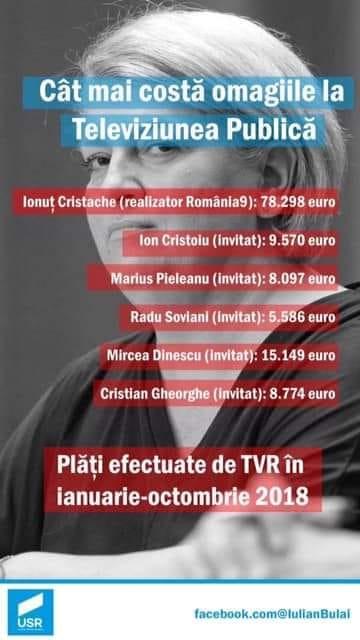 Cost omagii TVR