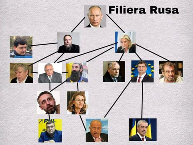 Filiera rusa