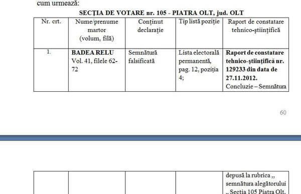 Frauda referendum 2012