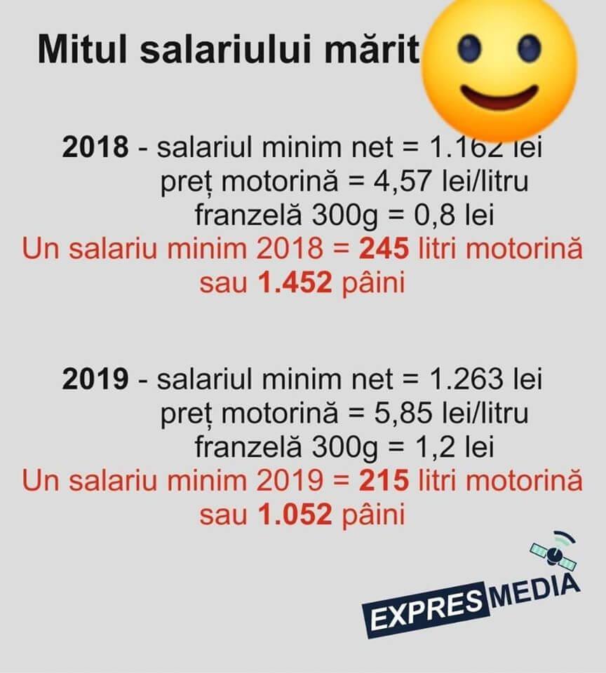 Salariu