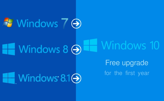 De la Windows 10 la Windows 7