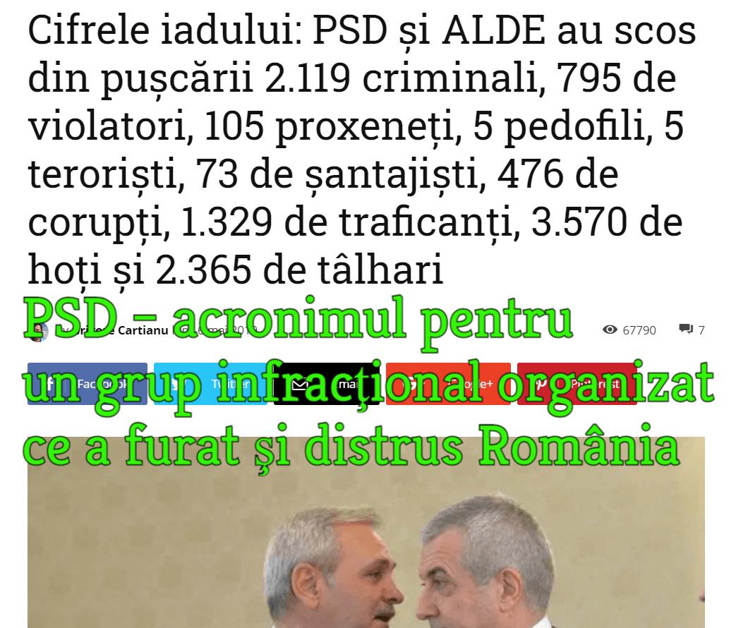 PSD - grup infractional organizat