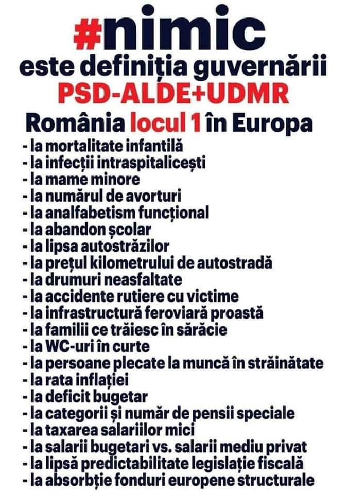 Guvernarea PSD = ciuma rosie