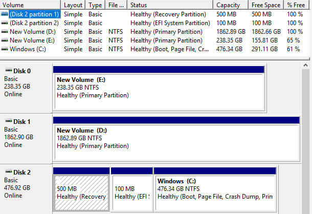 Aplicatii partitionare hard disk