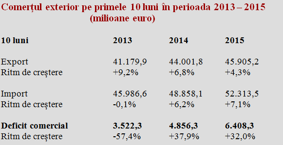 Mostenirea economica a inculpatului penal Viorel Ponta